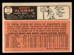 1966 Topps #428  Sandy Alomar  Back Thumbnail