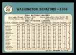 1965 Topps #267   Senators Team Back Thumbnail