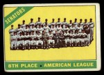 1966 Topps #194  Senators Team  Front Thumbnail