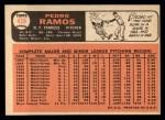 1966 Topps #439  Pedro Ramos  Back Thumbnail