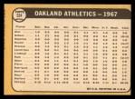 1968 Topps #554  Athletics Team  Back Thumbnail