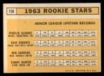 1963 Topps #158   Rookie Stars    -  Rogelio Alvarez / Dave Roberts / Tommy Harper / Bob Saverine Back Thumbnail