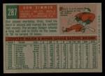 1959 Topps #287   Don Zimmer Back Thumbnail