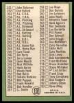 1967 Topps #191 ERR Checklist 3  -  Willie Mays Back Thumbnail