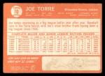 1964 Topps #70   Joe Torre Back Thumbnail