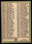 1967 Topps #103 B  -  Mickey Mantle Checklist 2 Back Thumbnail