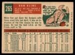 1959 Topps #265  Ron Kline  Back Thumbnail