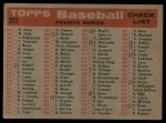 1959 Topps #223   Cardinals Team Checklist Back Thumbnail