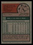 1975 Topps #515   Manny Sanguillen Back Thumbnail