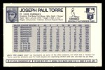 1973 Kelloggs 2D #31  Joe Torre  Back Thumbnail