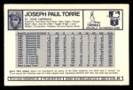 1973 Kelloggs 2D #31  Joe Torre  Back Thumbnail