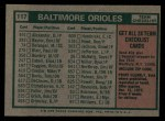 1975 Topps #117  Orioles Team Checklist  -  Earl Weaver Back Thumbnail