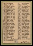 1967 Topps #103 A Checklist 2  -  Mickey Mantle Back Thumbnail