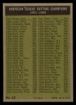 1961 Topps #42  AL Batting Leaders  -  Minnie Minoso / Pete Runnels / Bill Skowron / Al Smith Back Thumbnail