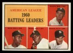 1961 Topps #42  AL Batting Leaders  -  Minnie Minoso / Pete Runnels / Bill Skowron / Al Smith Front Thumbnail