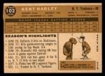 1960 Topps #102  Kent Hadley  Back Thumbnail