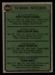 1974 Topps #604  Rookie Infielders    -  Terry Hughes / John Knox / Andy Thornton / Frank White Back Thumbnail
