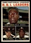 1964 Topps #11  NL RBI Leaders  -  Hank Aaron / Ken Boyer / Bill White Front Thumbnail