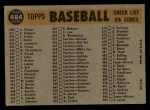 1960 Topps #484  Pirates Team Checklist  Back Thumbnail