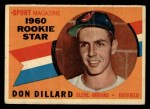 1960 Topps #122   -  Don Dillard Rookie Star Front Thumbnail