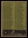 1961 Topps #98 YEL 2  Checklist 2 Back Thumbnail