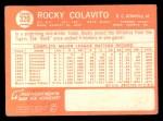 1964 Topps #320   Rocky Colavito Back Thumbnail