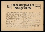 1961 Nu-Card Scoops #418    Don Larsen  Back Thumbnail