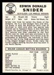 1960 Leaf #37  Duke Snider  Back Thumbnail