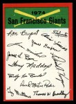 1974 Topps Red Team Checklists #22   Giants Team Checklist Front Thumbnail