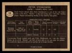 1967 Topps #12  Pete Stemkowski  Back Thumbnail