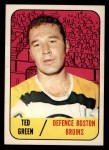 1967 Topps #94   Ted Green Front Thumbnail