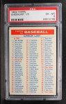 1956 Topps #0   Checklist Series 1/3  Front Thumbnail