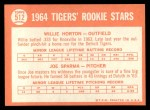 1964 Topps #512   Tigers Rookie Stars  -  Willie Horton / Joe Sparma Back Thumbnail