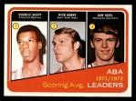 1972 Topps #259  Dan Issel / Rick Barry / Charlie Scott   Front Thumbnail