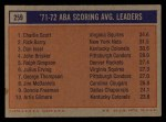 1972 Topps #259  Dan Issel / Rick Barry / Charlie Scott   Back Thumbnail
