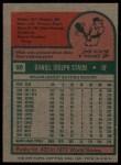 1975 Topps #90  Rusty Staub  Back Thumbnail