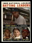 1964 Topps #7  1963 NL Batting Leaders  -  Roberto Clemente / Hank Aaron / Tommy Davis / Dick Groat Front Thumbnail