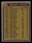 1979 Topps #113  Browns Team Leaders Checklist  Back Thumbnail