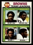 1979 Topps #113  Browns Team Leaders Checklist  Front Thumbnail