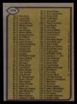 1979 Topps #114  Checklist 1-132  Back Thumbnail