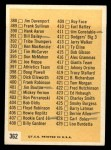 1963 Topps #362 B  Checklist 5 Back Thumbnail