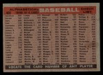 1958 Topps #408 ALP Orioles Team Checklist  Back Thumbnail