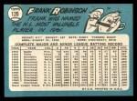 1965 Topps #120   Frank Robinson Back Thumbnail