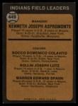 1973 Topps #449 ORA Indians Leaders  -  Ken Aspromonte / Rocky Colavito / Joe Lutz / Warren Spahn Back Thumbnail