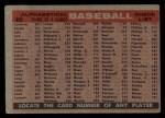 1958 Topps #408 ^ALP^  Orioles Team Checklist Back Thumbnail