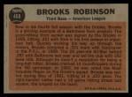 1962 Topps #468  All-Star  -  Brooks Robinson Back Thumbnail