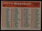 1959 Topps #329  Tigers Team Checklist  Back Thumbnail