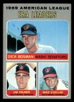 1970 Topps #68  1969 AL ERA Leaders  -  Dick Bosman / Mike Cuellar / Jim Palmer Front Thumbnail