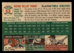 1954 Topps #52  Vic Power  Back Thumbnail