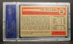1954 Bowman #66 *TED* Ted Williams  Back Thumbnail
